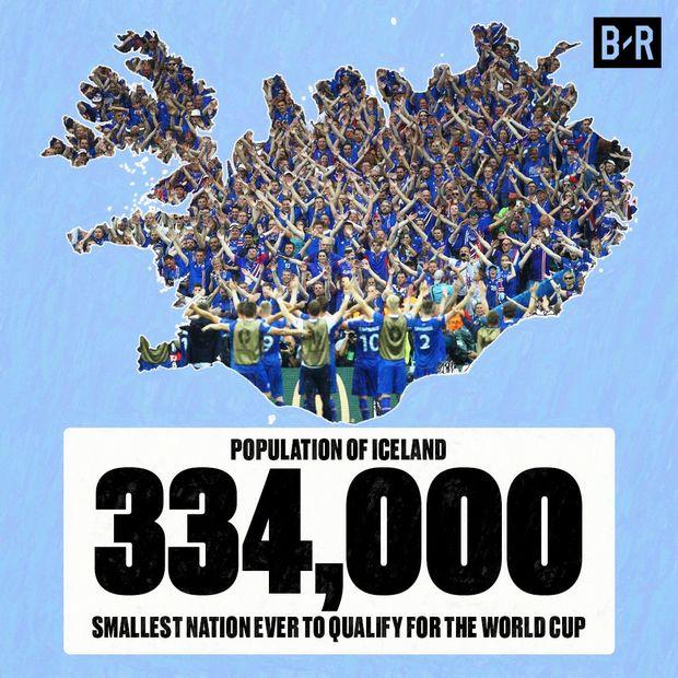 IcelandPopulation