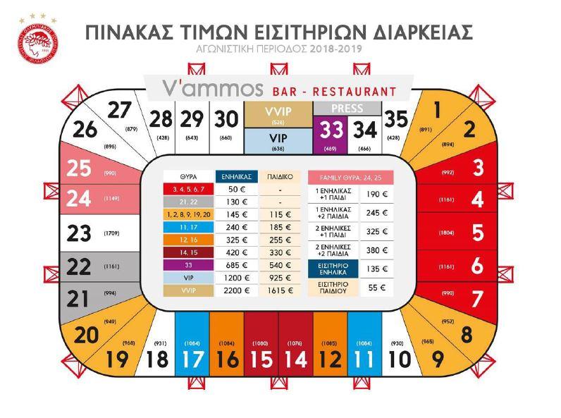 OlympiacosDiarkeias01