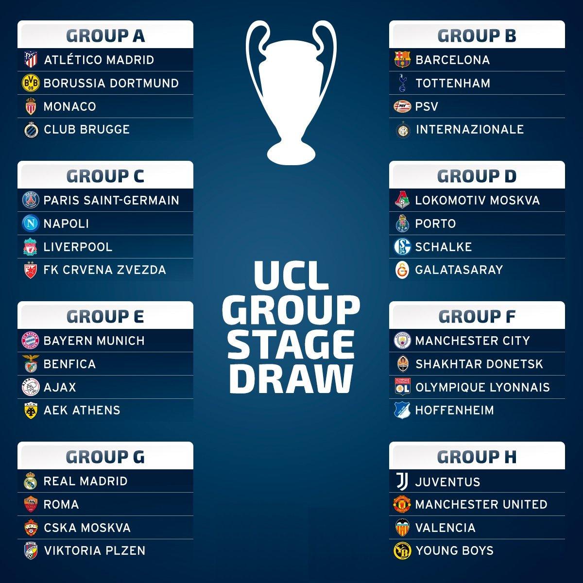 ChampionsLeagueGroups