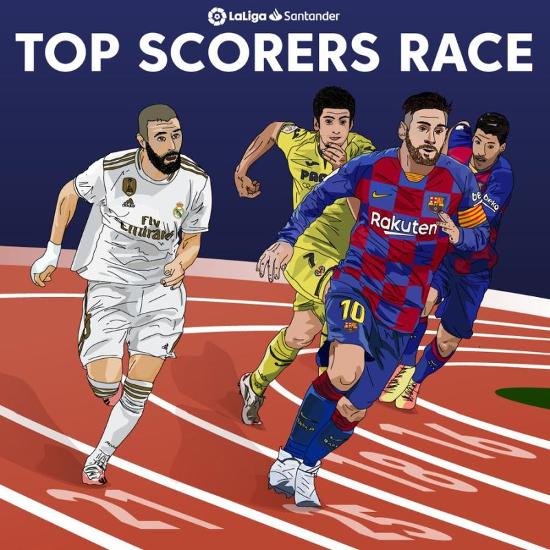ENG Lionel Messi FC Barcelona Pichichi Award