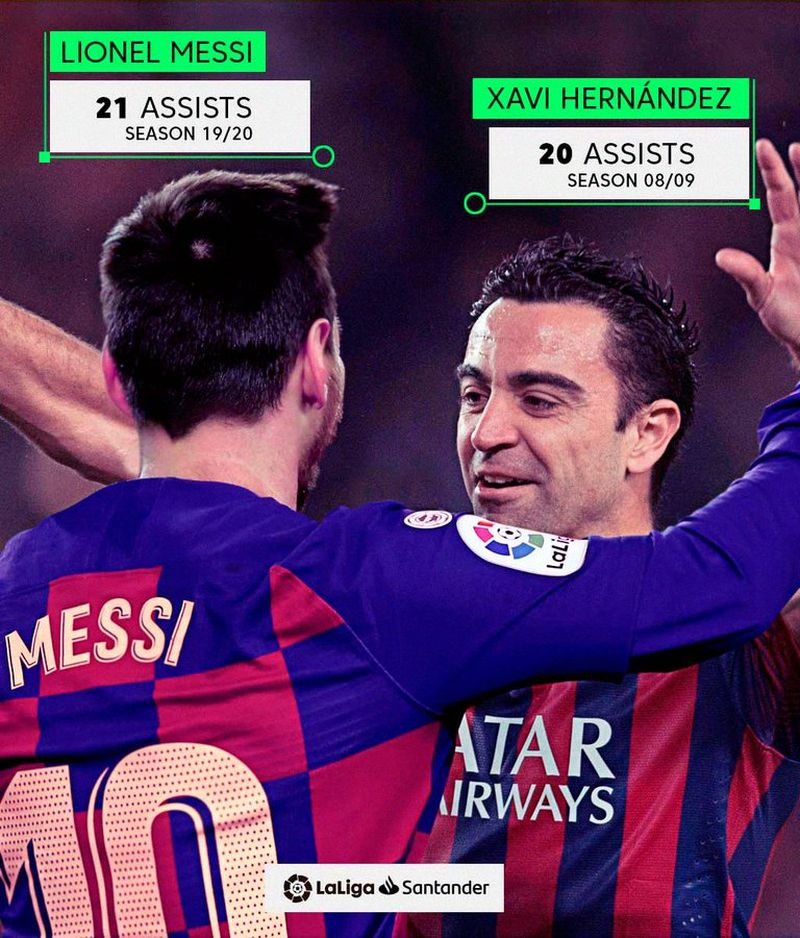 ENG Top assists ever