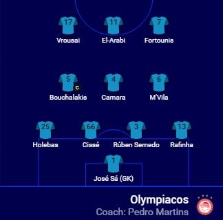 OlympiacosEndekada