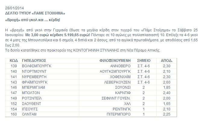 DELTIO TYPOY PAME STOIXIMA 20140128