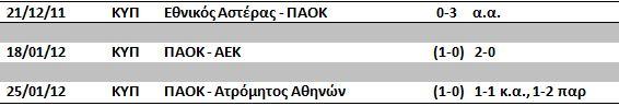 PAOK-2011-KYP
