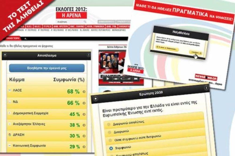 Μάθε πραγματικά τι θέλεις να ψηφίσεις «Help Me Vote» στο Newsbomb.gr!