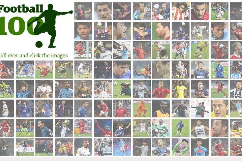Guardian: Οι 100 κορυφαίοι ποδοσφαιριστές του πλανήτη