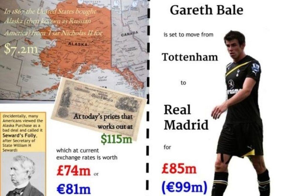 Ρεάλ Μαδρίτης: Ο Μπέιλ κοστίζει περισσότερο από την Αλάσκα!