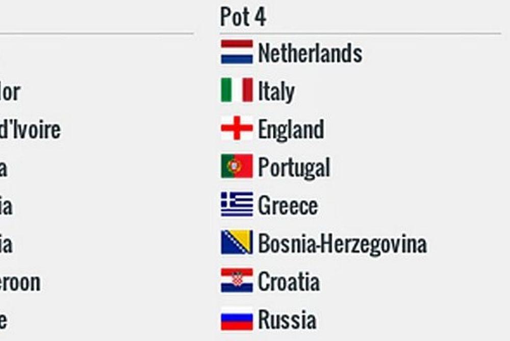Παγκόσμιο Κύπελλο Βραζιλίας: Μόνο η Βοσνία (photo)