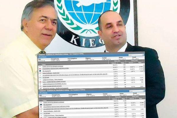 Αποτελέσματα Ευρωεκλογών: ΣΟΚ σε Ροδόπη και Ξάνθη: Έρχεται πρώτο το κόμμα των τουρκόφωνων