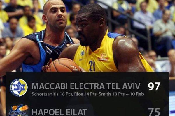 Μακάμπι Τελ Αβίβ: Με «οδηγό» τον Σχορτσανίτη
