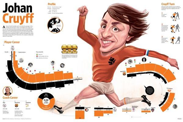 Ο άνθρωπος που σπούδασε το ποδόσφαιρο (vids)