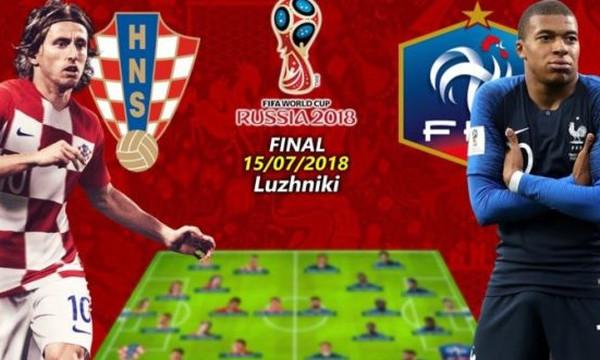 Παγκόσμιο Κύπελλο Ποδοσφαίρου 2018: Τι ποντάρουμε στο Γαλλία - Κροατία
