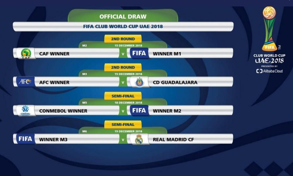 «Σκληρές» μάχες στο Παγκόσμιο Κύπελλο συλλόγων