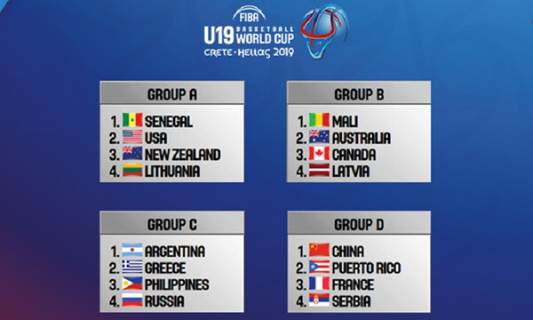 FIBA: Το πρόγραμμα του Παγκοσμίου U19 του Ηρακλείου