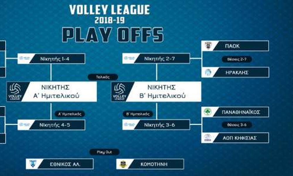 Volleyleague: Οι διαιτητές των τρίτων προημιτελικών