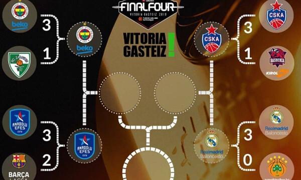 Euroleague: Έτοιμη για το Final Four η Βιτόρια (video)