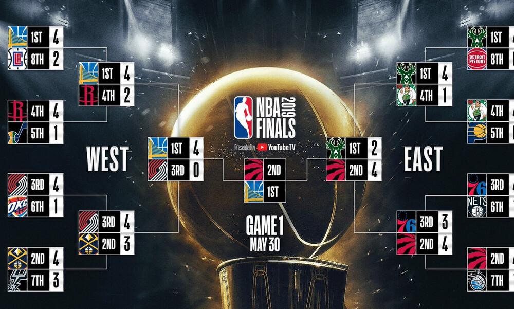 NBA: Τότε ξεκινούν οι κόντρες των Ουόριορς με τους Ράπτορς