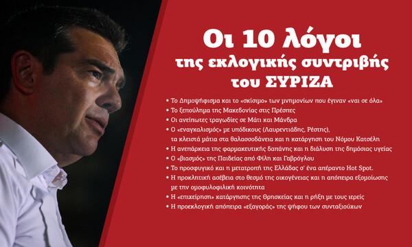 Αποτελέσματα Εκλογών 2019: Αυτοί είναι οι δέκα λόγοι της εκλογικής συντριβής του ΣΥΡΙΖΑ