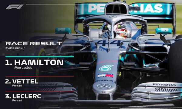 Formula 1: Νίκησε στον Καναδά ο Χάμιλτον