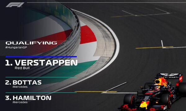 Formula 1: Πρώτος στην Ουγγαρία ο Μαξ Φερστάπεν
