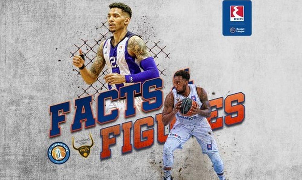 Basket League: Οι αριθμοί του Ηρακλής-Ρέθυμνο