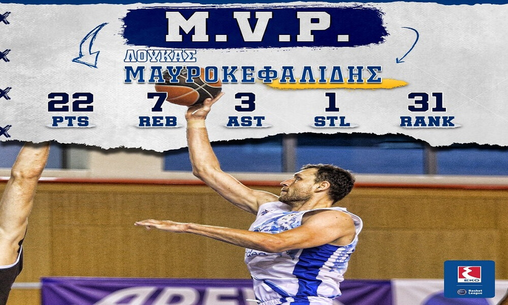 Basket League: MVP της 3ης αγωνιστικής ο Μαυροκεφαλίδης (video)