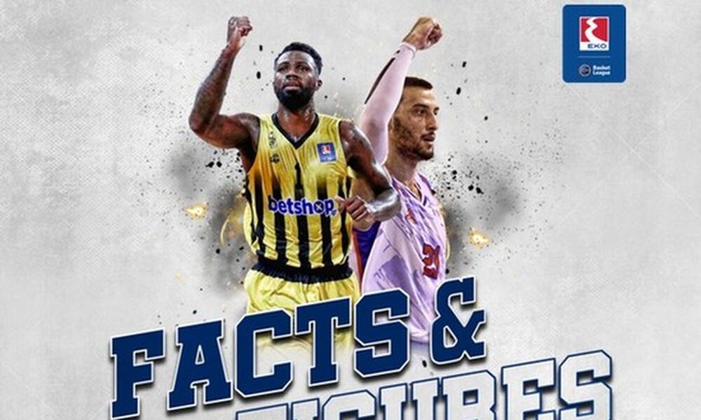 ΕΚΟ Basket League: Οριακό παιχνίδι για Άρη και Πανιώνιο