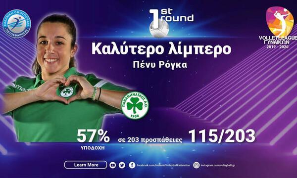 Οι 12 προπονητές ψήφισαν: Καλύτερη λίμπερο η Πένυ Ρόγκα