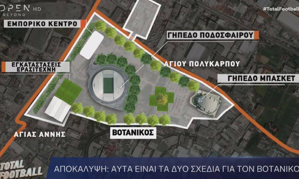 Το σχέδιο για γήπεδο μπάσκετ στον Βοτανικό και η αλλαγή στάσης του Δήμου Αθηναίων