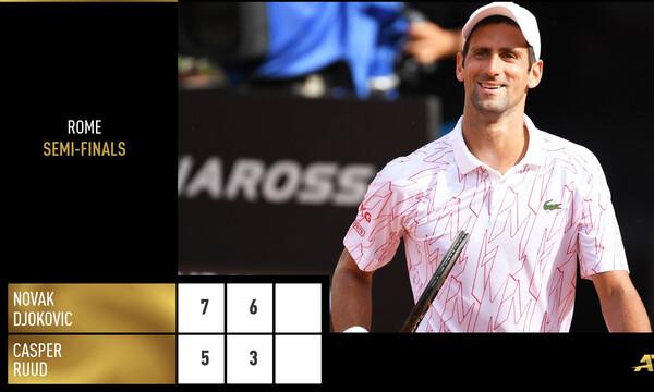 Italian Open: Στον τελικό της Ρώμης προκρίθηκε ο Νόβακ Τζόκοβιτς, που γράφει… ιστορία!(video+photo)