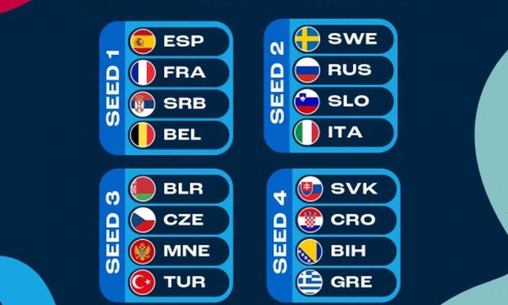 Ευρωμπάσκετ Γυναικών 2021: Στο Δ΄ γκρουπ δυναμικότητας η εθνική
