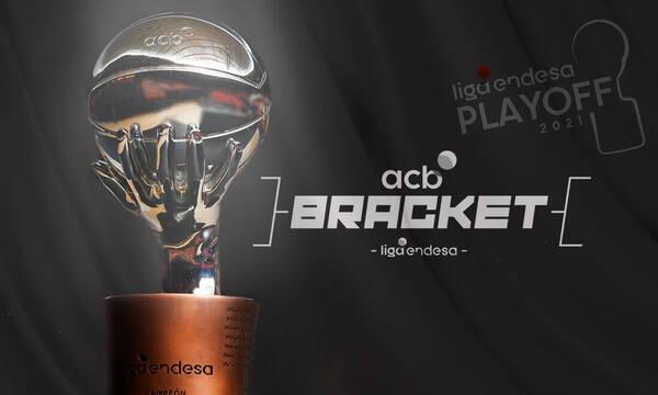 «Μάχη» Βαλένθια-Μπασκόνια με το «καλήσπέρα» - Τα ζευγάρια των playoffs της Liga Endesa