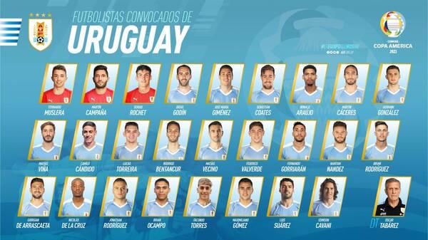 Copa America: Με όλα της τα αστέρια η Ουρουγουάη! (Photos)