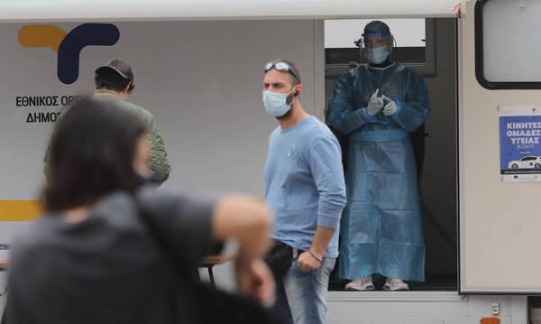 Κρούσματα σήμερα: 591 νέα ανακοίνωσε ο ΕΟΔΥ - 21 θάνατοι σε 24 ώρες, 360 οι διασωληνωμένοι