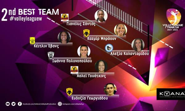 Volleyleague Γυναικών: Χωρίς «αιώνιες» η καλύτερη 7άδα της 2ης αγωνιστικής, MVP η Καζμίρ Μπράουν