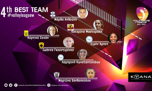 Volley League Γυναικών: Η κορυφαία επτάδα της 4ης Αγωνιστικής